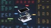 智能手机抢滩新科技,巨大商机下谁能成为下一个十倍股?