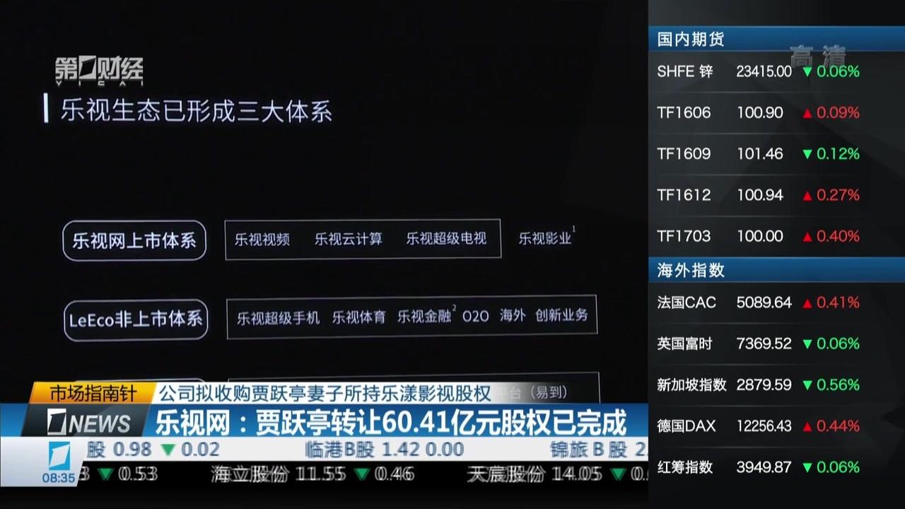 乐视网——贾跃亭转让60.41亿元股权已完成