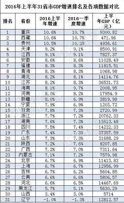 辽宁不宁:经济发展落后 官场贿选成风 - 闻欣 - 闻欣博客;欢迎东西南北中的朋友光临