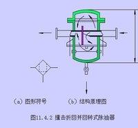 图b是径向活塞式气动马达的工作原理图图片