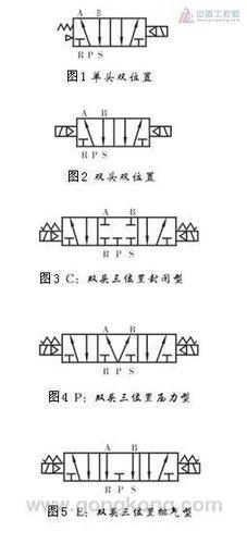 电磁阀符号_360百科