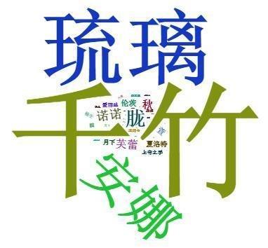 魂器学院官方6群-角色词频统计-20190706.jpg