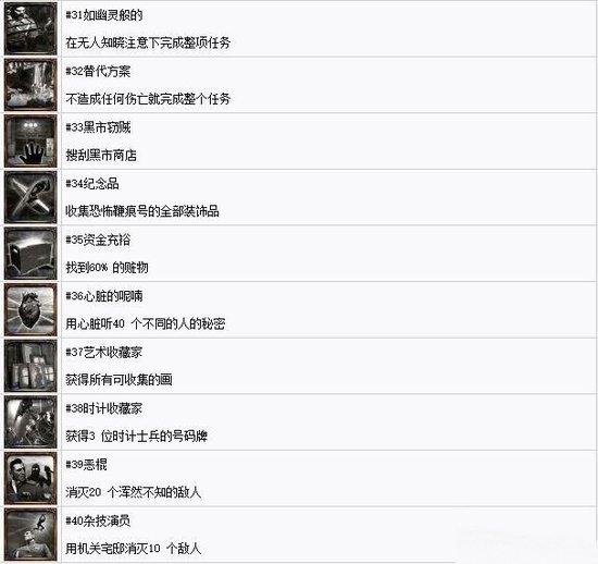 羞辱2中文奖杯列表5.jpg