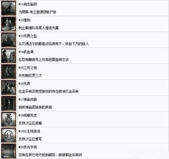 羞辱2中文奖杯列表3.jpg