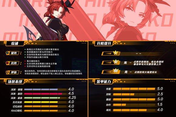 【崩坏3】2.1版本全角色图鉴-图文版(附全角色排行榜)-43.jpg