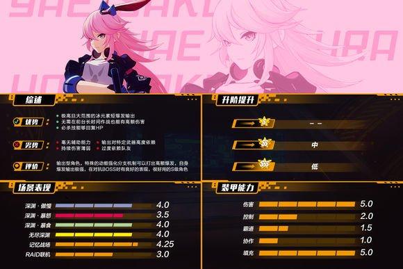 【崩坏3】2.1版本全角色图鉴-图文版(附全角色排行榜)-21.jpg
