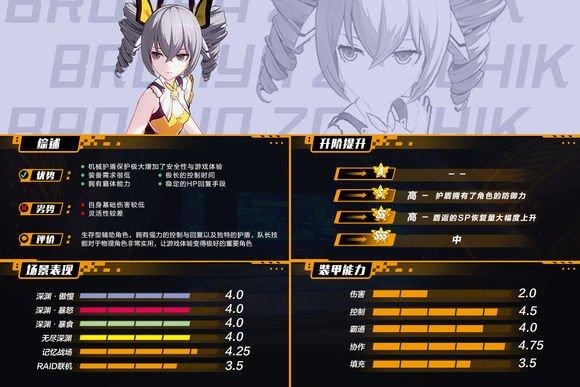 【崩坏3】2.1版本全角色图鉴-图文版(附全角色排行榜)-27.jpg