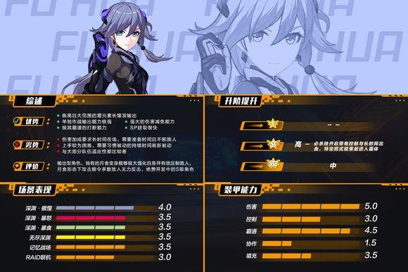 【崩坏3】2.1版本全角色图鉴-图文版(附全角色排行榜)-55.jpg