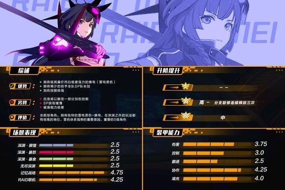 【崩坏3】2.1版本全角色图鉴-图文版(附全角色排行榜)-17.jpg