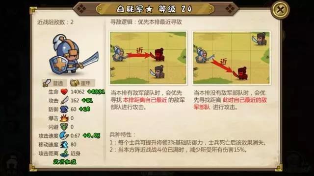 超大型攻略-白毦军.jpg