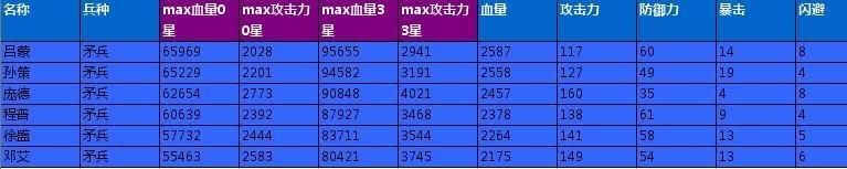 1.03全武将测评7.jpg