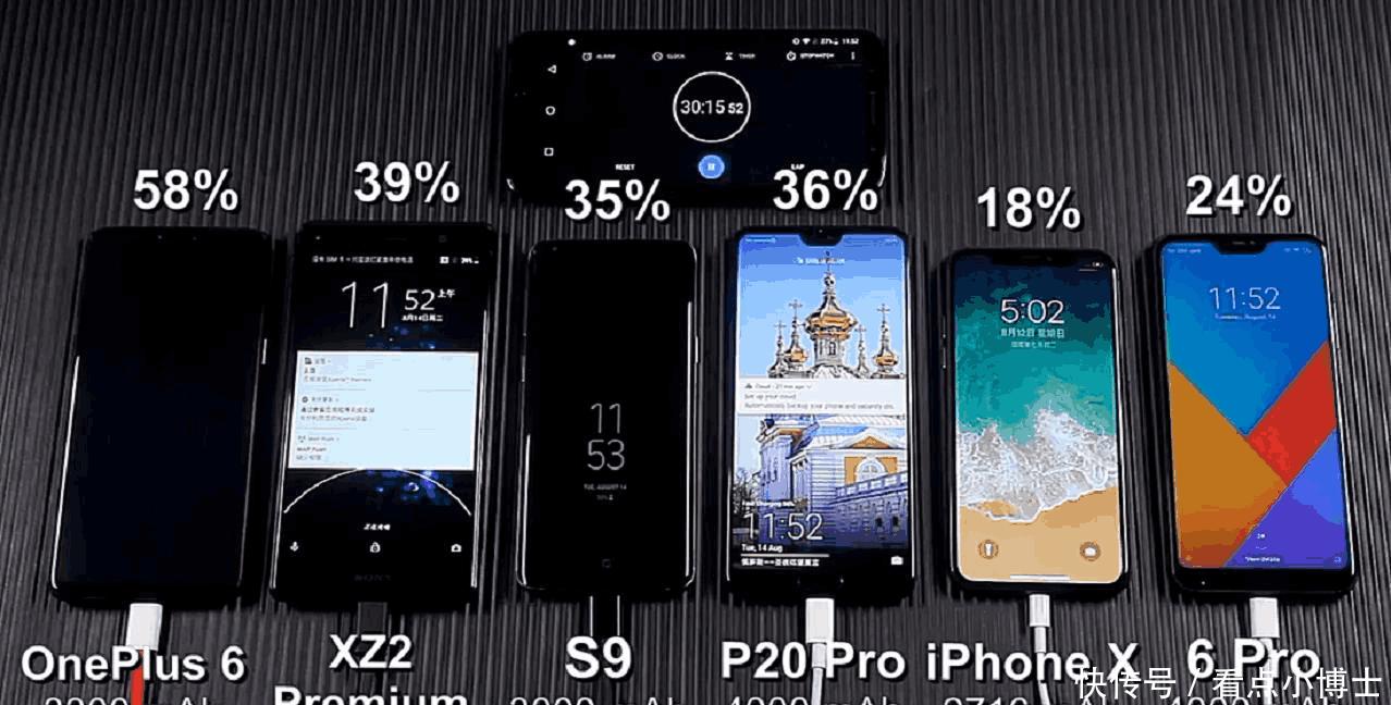 6款手机充电与续航测试: 苹果X充电垫底 华为P
