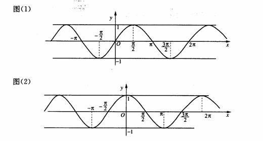 正弦交流电路波形
