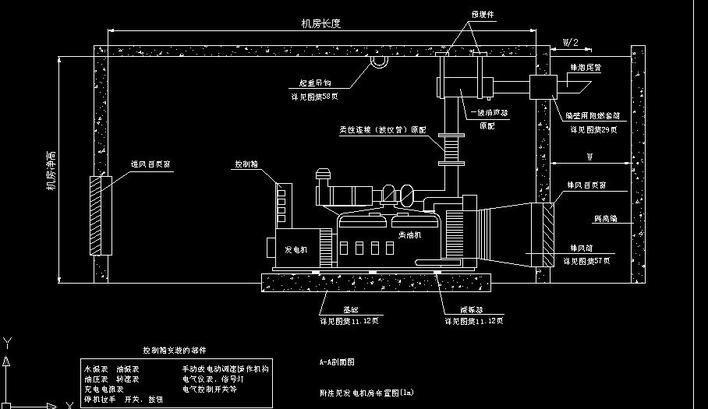 柴油发电机的基本结构是由柴油机和发电机组成柴油机