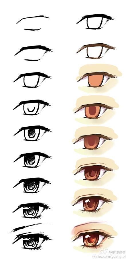 漫画人物脸型画法怎么画漫画人物  漫画人物眼睛的画法 动漫人物画法