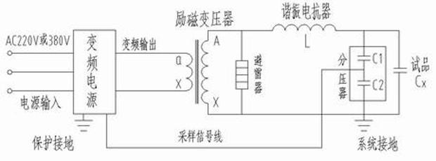 先通过调节变频电源的输出频率使回路发生串联谐振,再在回路谐振的