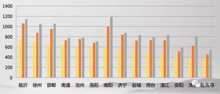 佛山多少人口_佛山哪个区人最多 男性和女性分别有多少 佛山人口普查数据权(2)