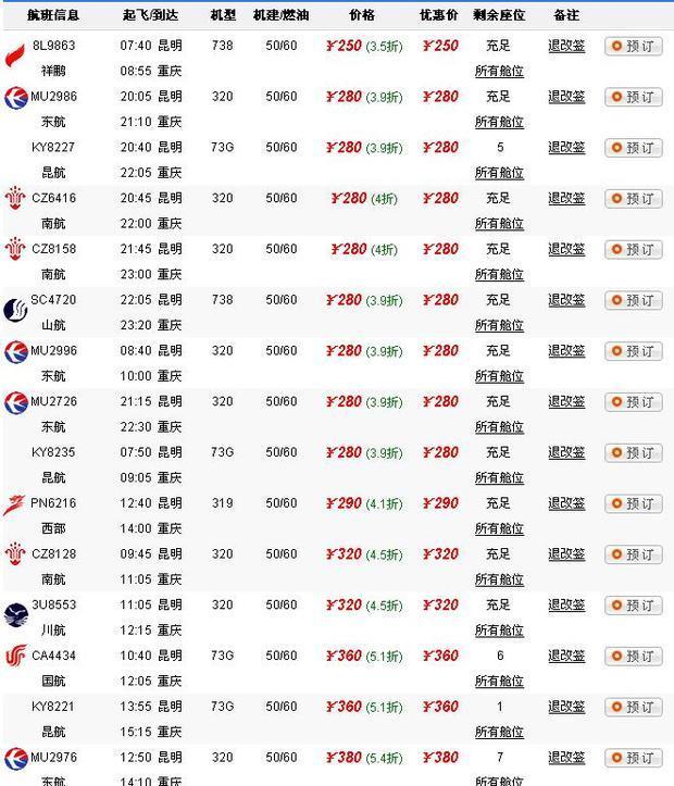 昆明到重庆飞机票价格加税钱是多少