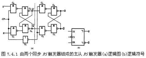 主从触发器由两级触发器构成,其中一级接收输入信号,其状态直接由输入