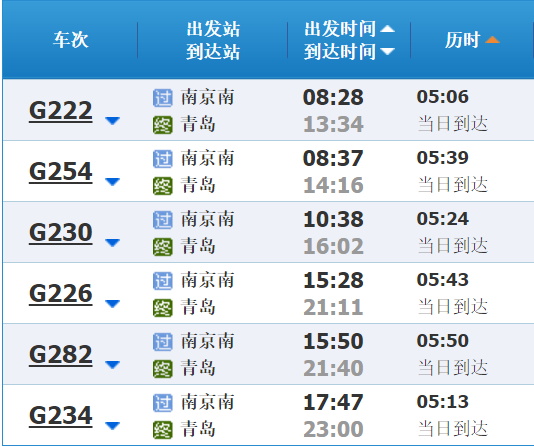 宁波南站至青岛高铁时刻表