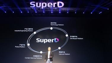 超多维科技发布首款全显手机SuperD D1 附带VR新品