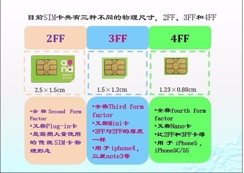 华为m3平板的手机卡和苹果手机卡大小一样吗