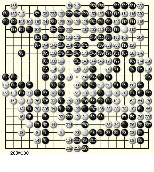 围棋手抄报图片大全-三年级的围棋手抄报图_围棋小报图片大全_围棋手