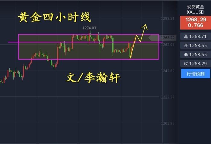 李瀚轩:避险助力黄金蓄势待涨,原油空头待EIA全面展开