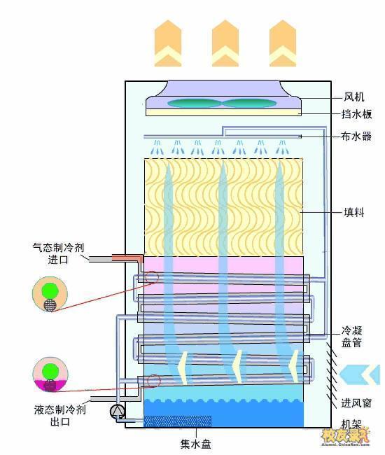 蒸发压力调节阀结构图