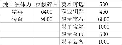 集市兑换分析.png