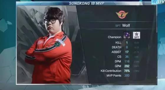 SKT2:1艰难取胜CJ