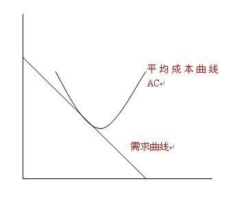 断竞争企业长期均衡点上,长期平均成本曲线处