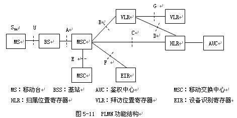 电路 电路图 电子 设计 素材 原理图 471_234