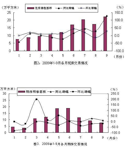 定量分析方法结构图