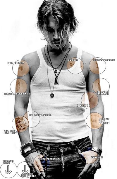 跪求约翰尼德普的纹身图片