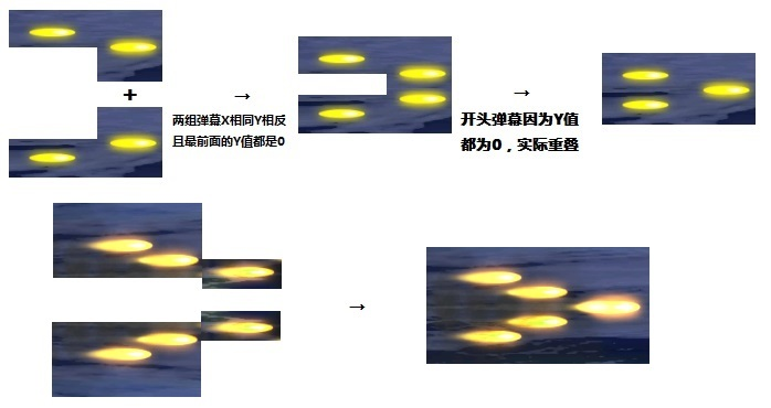 舰B弹幕合成演示.jpg