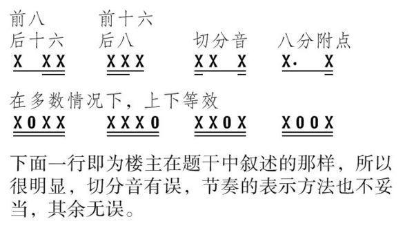 鼓前八后十六+前十六后八=10111110切分音民办小学杭州入学图片