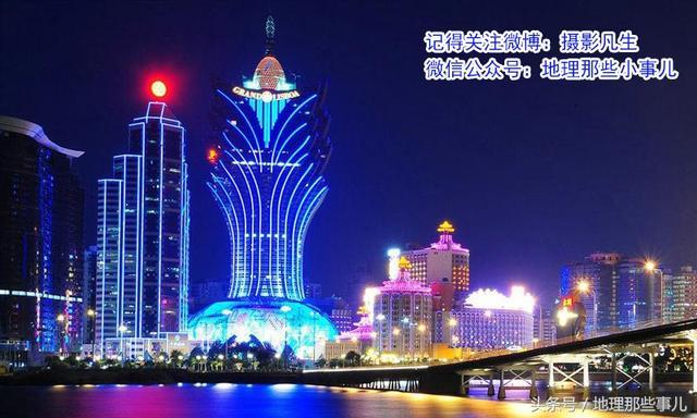 中国十大最著名城市地标建筑