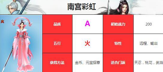 剑侠情缘手游南宫彩虹厉害吗