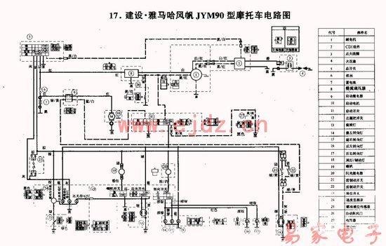 雅马哈jym125的电路图
