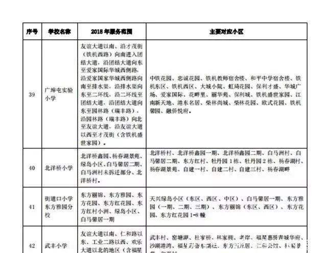 大光将v范围中小学划片范围!附武汉谷片区对口毛笔字写小学生的图片