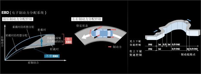 丰田威驰_360百科