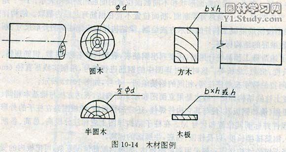 土木工程木头在图纸上如何表示?