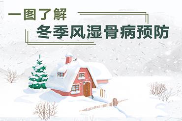 冬季风湿骨病预防