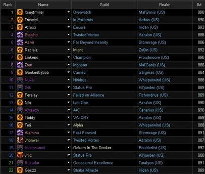 魔兽世界7.2dps排行榜预测