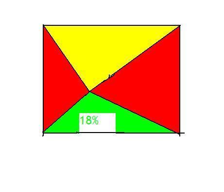 数学题·:一个奥数题,求两个红色三角形的面积是多少平方米
