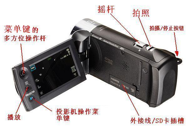 索尼pj410摄像机使用方法