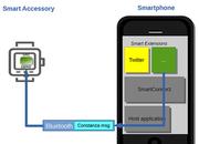 【技术分享】移动应用:进入物联网的后门?