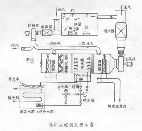 螺旋空气压缩机电路图
