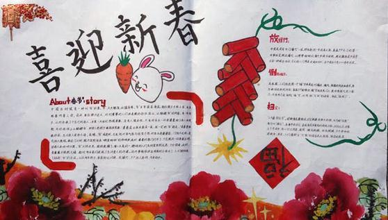信息中心 过年手抄报的内容   解决方案3: 答:春节的风俗(资料整理)
